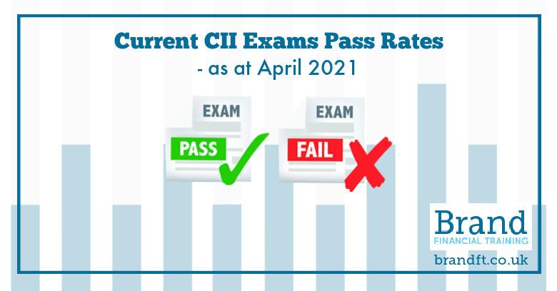 Current CII Exams Pass Rates - as at April 2021